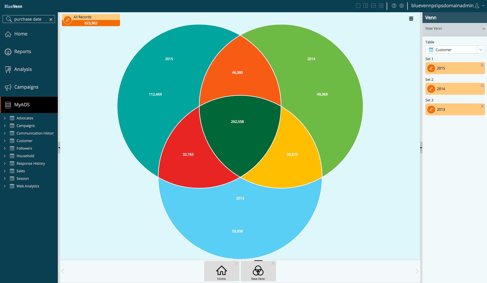 BlueVenn-Marketing-Platform-venns.png