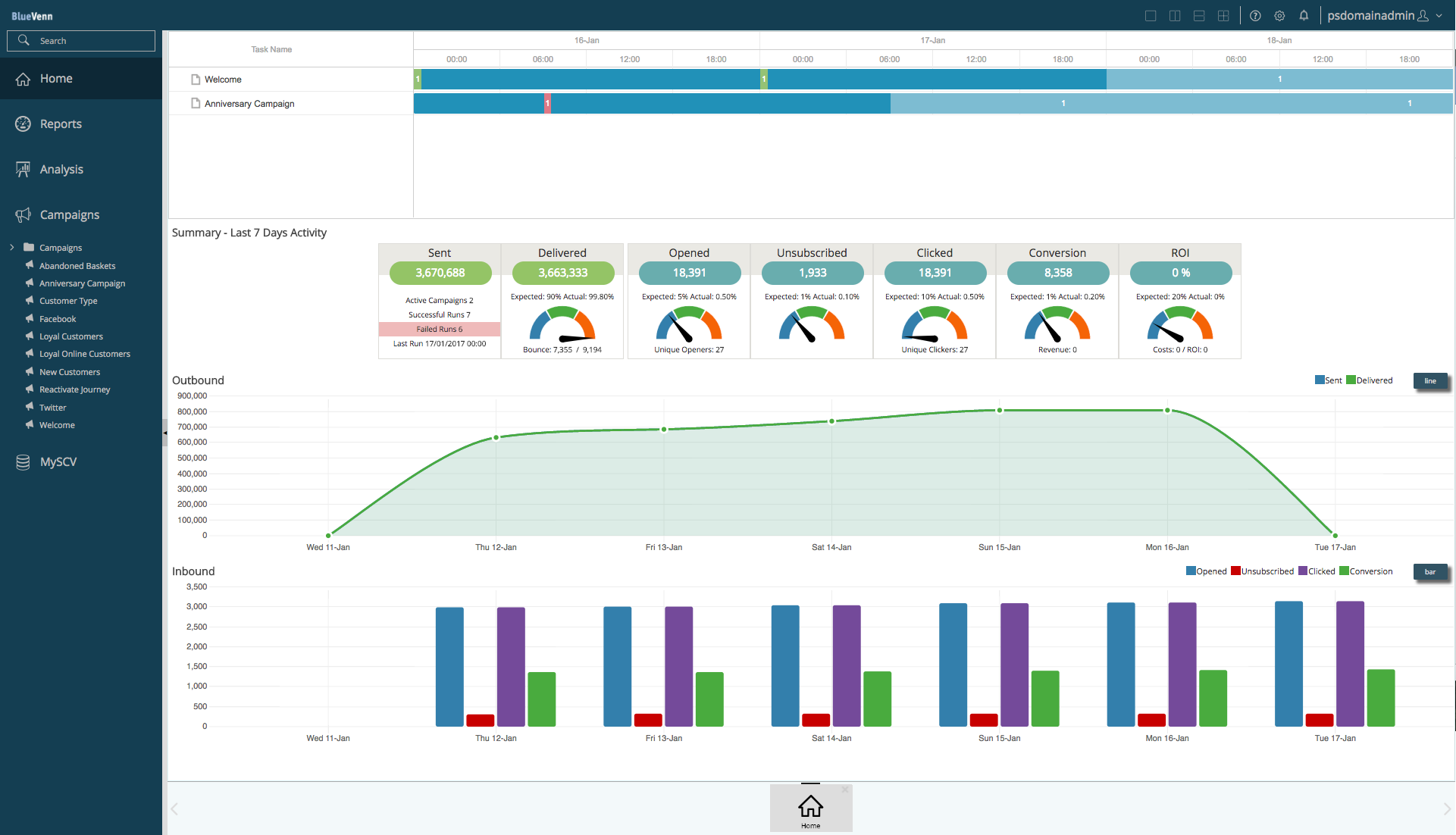 Blue Insight dashboard